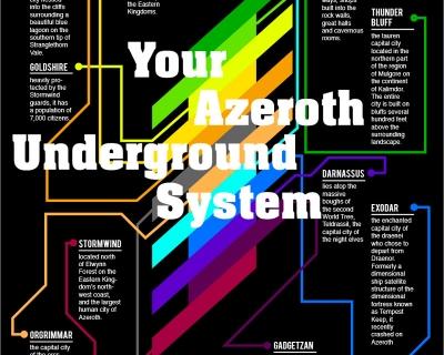 Azeroth Underground System