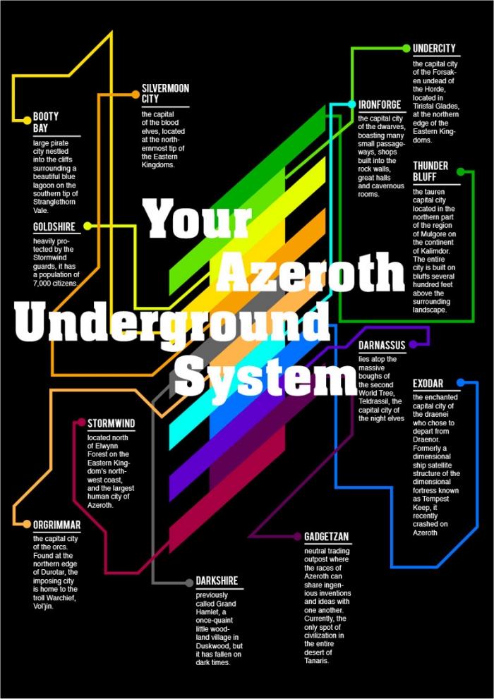 azeroth-underground